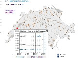 Hauteur du lac de Neuchâtel